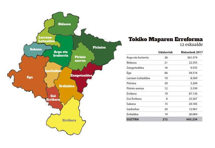 Nafarroako Udal Maparen erreforma onartu du Nafarroako Parlamentuak