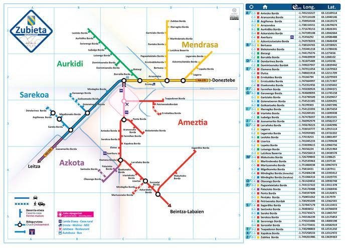 Metroko mapa Zubietara ere ailegatu da